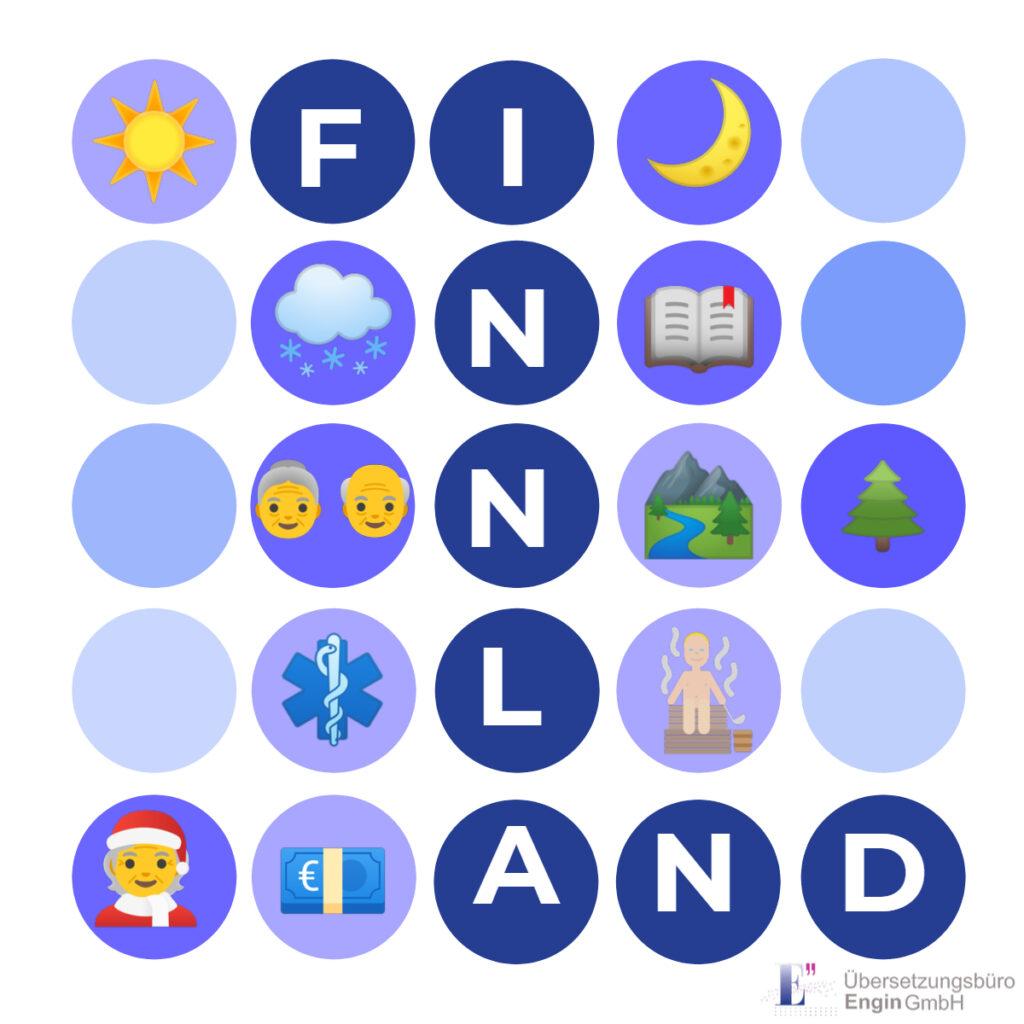 Finnland_finnische_Sprache_Merkmale